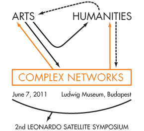 Arts, Humanities, and Complex Networks symposium logo